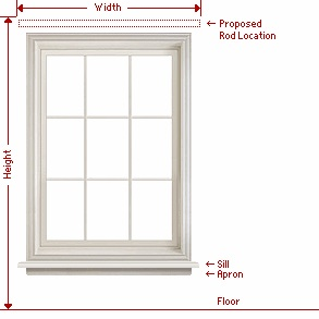 Install Window Treatments - Drapery Installation Diagram
