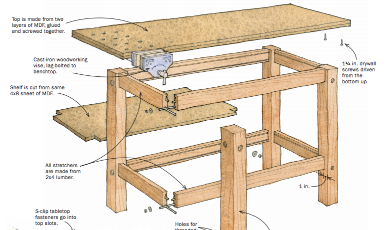 Woodwork homemade woodworking workbench plans pdf plans for Build your garage online
