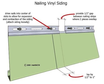 Vinyl Siding - Installation