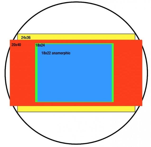 RED-Sensor-formats-FDTimes-637x640