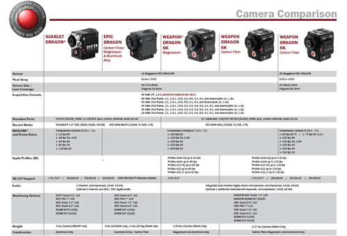 RED_Camera_Lineup