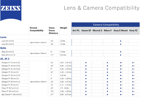 ZeissCompatibility copy
