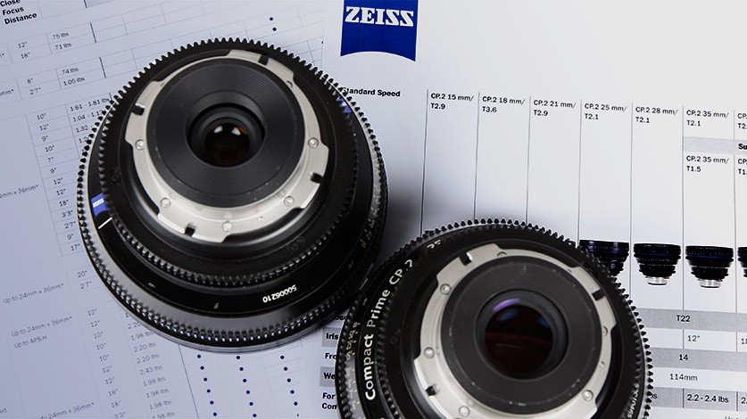 Zeiss Lens Lineup & Compatibility