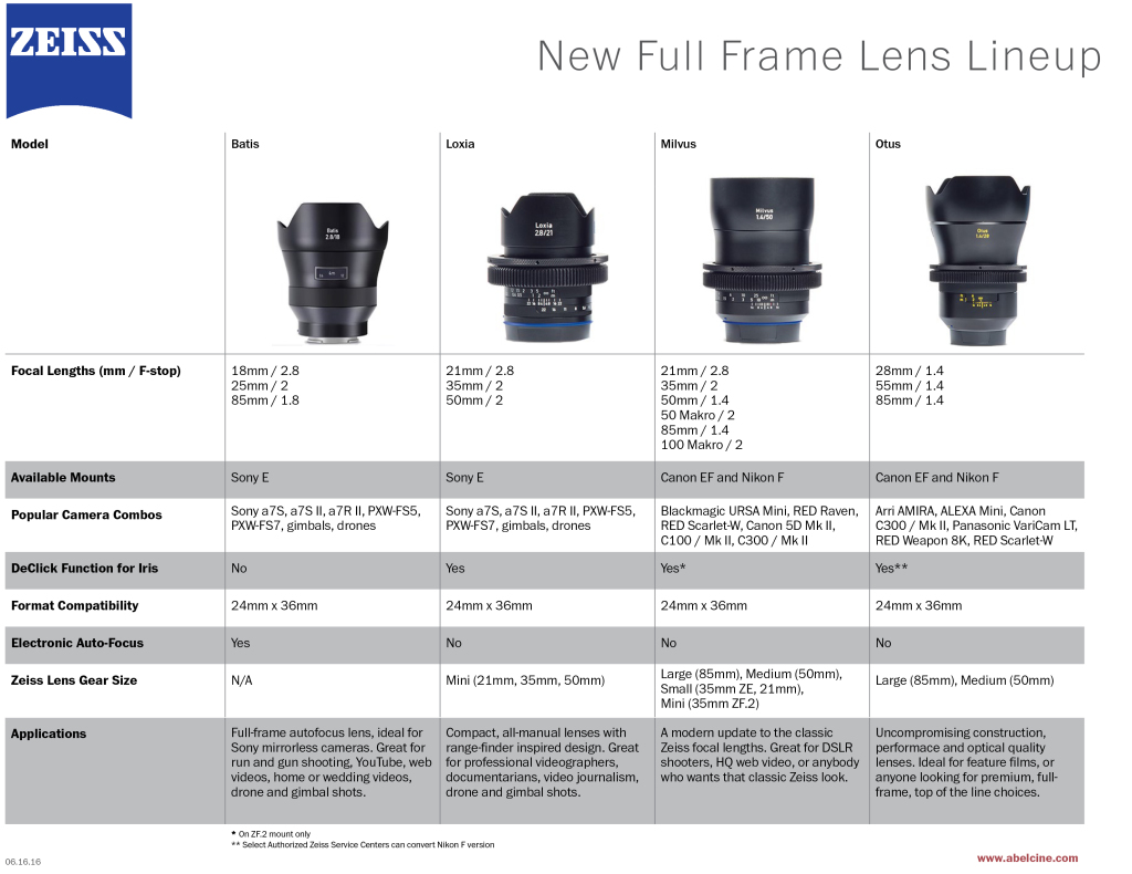 Full-Frame-Lens-Comparison-Chart062016