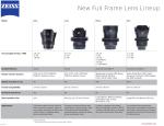 Zeiss Lens Chart
