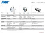 AbelCine-Arri-LED-Lineup-Comparison-Chart-SM