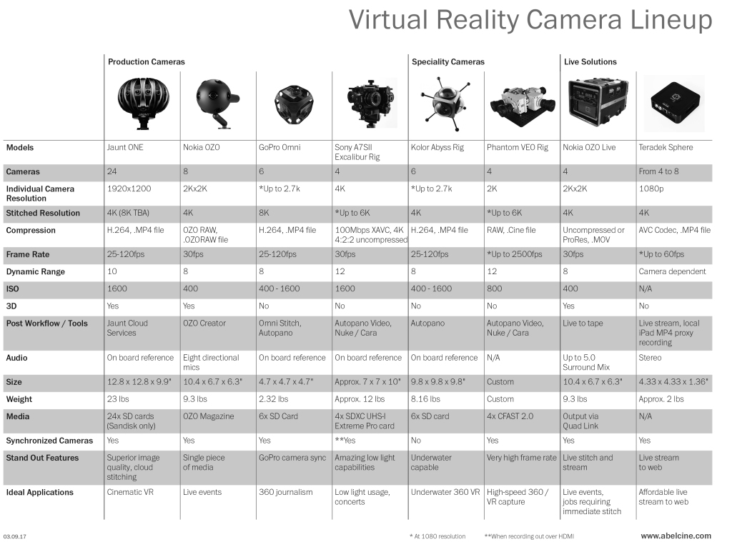 VR-Chart-Final[1]