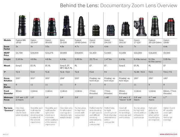 Behind-The-Lens-Thumbnail