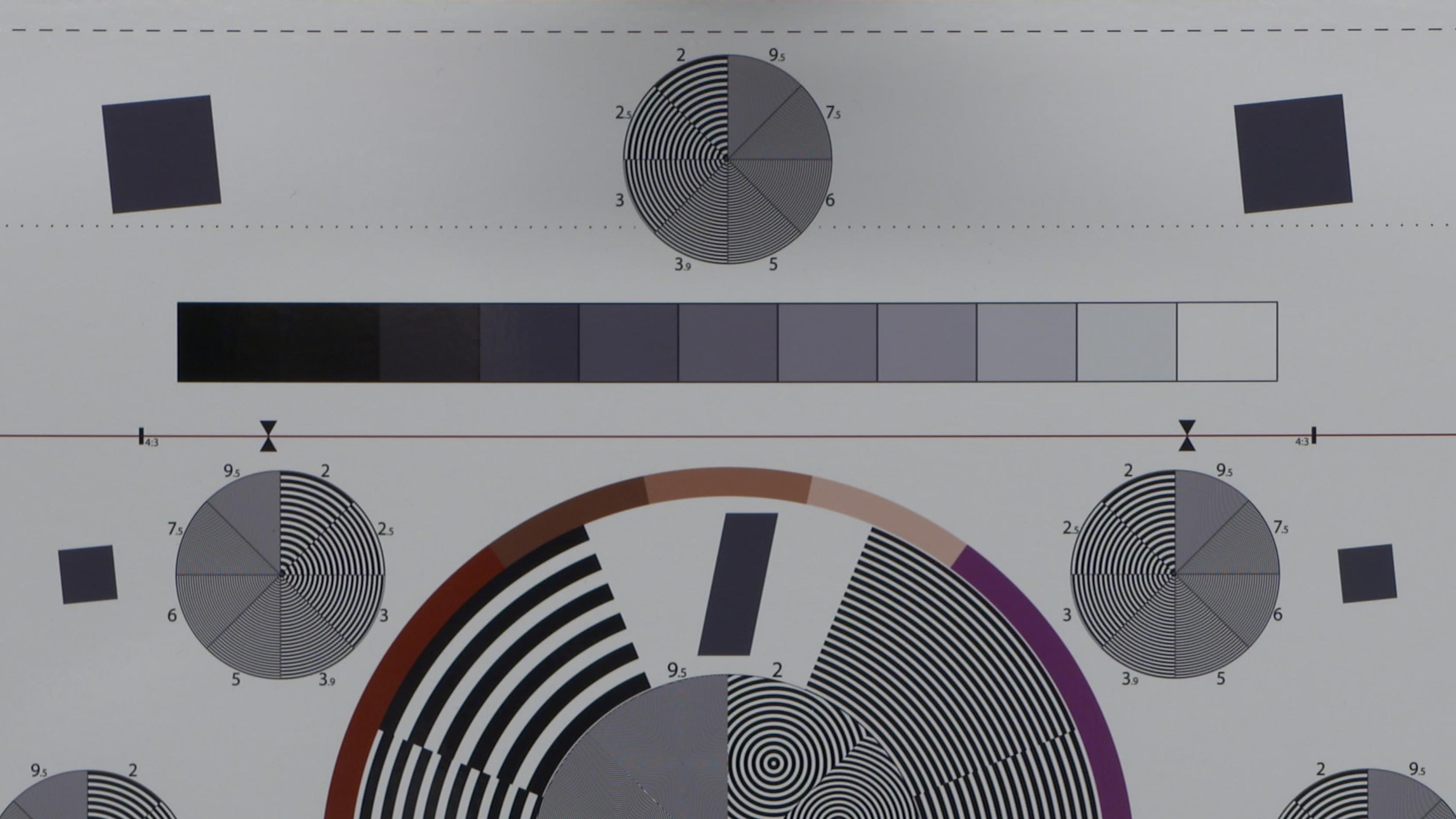 Sony 18-110 Chromatic Aberration - Chart