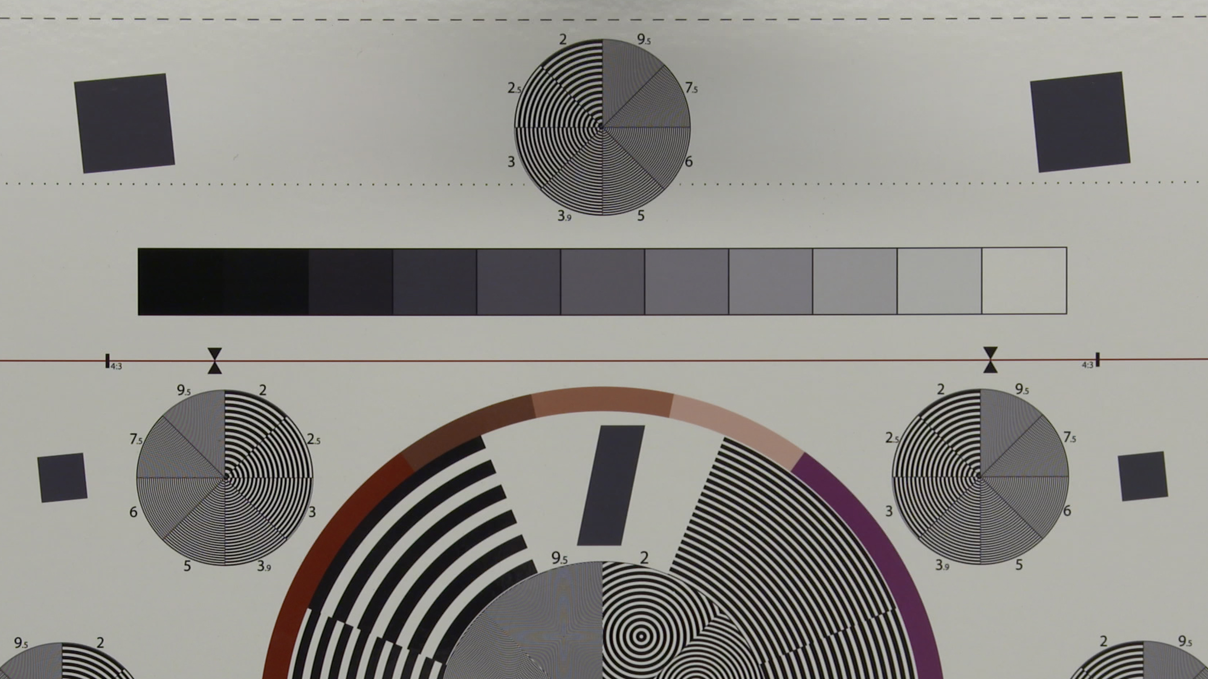 Canon 17-120 Chromatic Aberration Chart