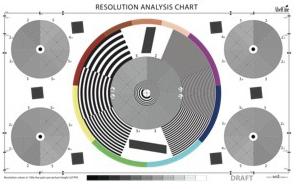 Resolution Analysis Chart