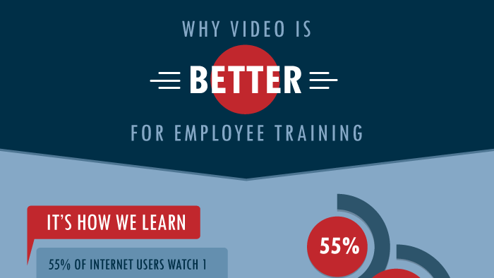Why Video is Better infographic cover
