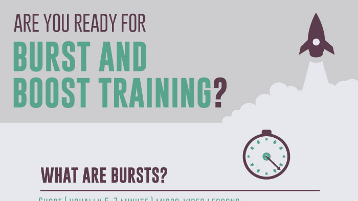 Burst and Boost Training infographic