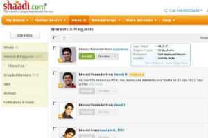 Shaadi.com Gets a New Inbox