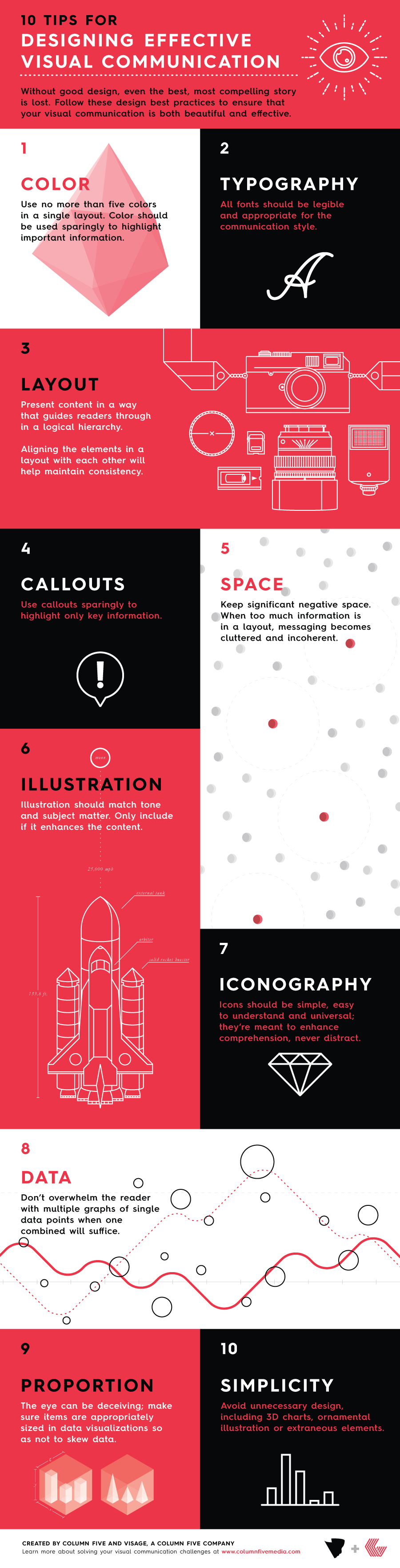 How to design effectively with visual communication