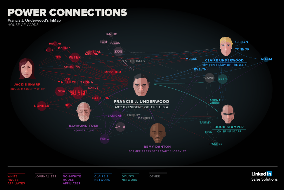 House-of-Cards-LinkedIn-Connections