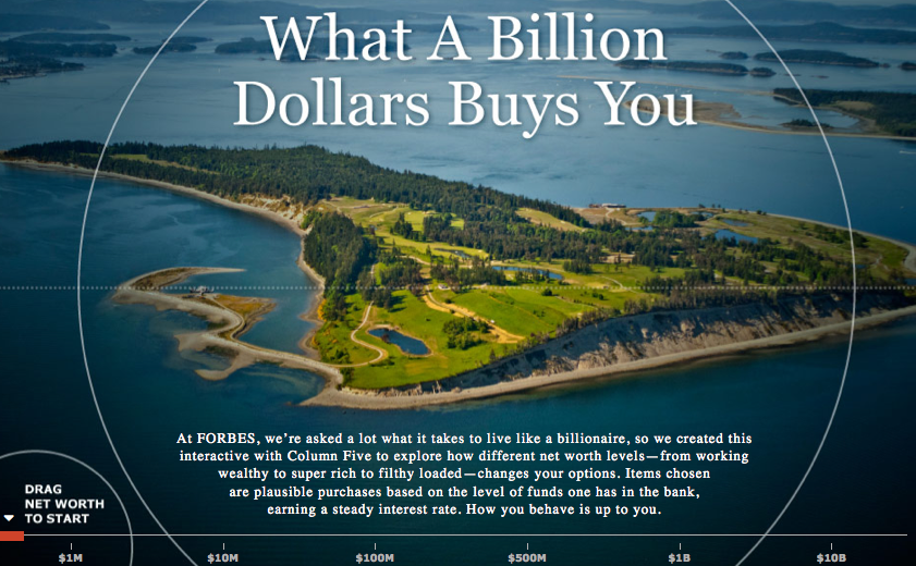 Forbes interactive