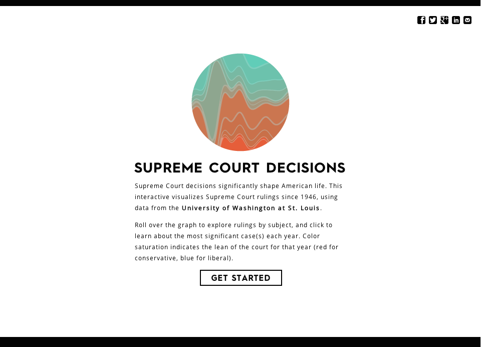 Supreme Court Visualization