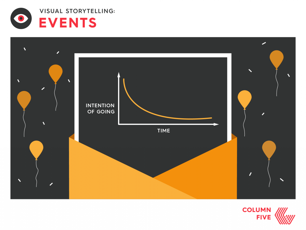 Visual Storytelling: Events