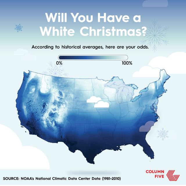 White Christmas infogrpahic