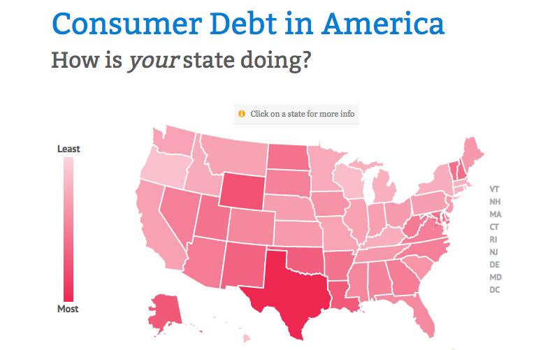 Consumer Debt in America