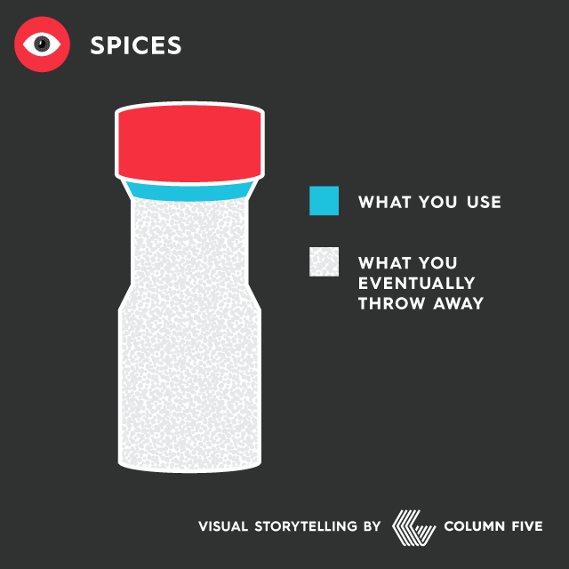VS_SPices