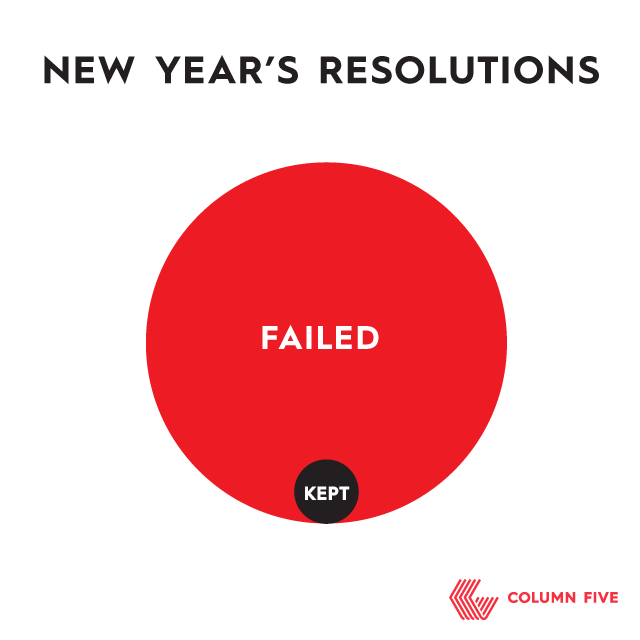 VS_resolutions