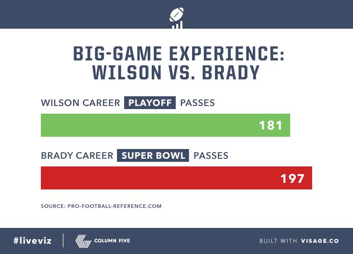 Big-Game-Exp