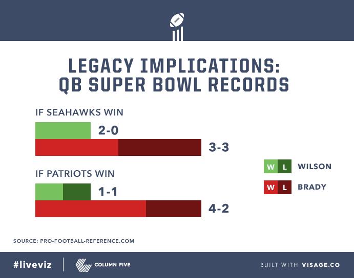 Legacy-implications