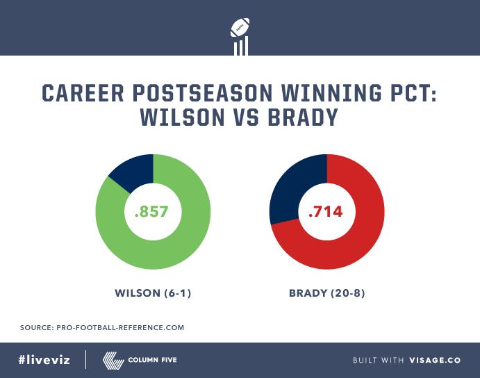 Wining-PCT