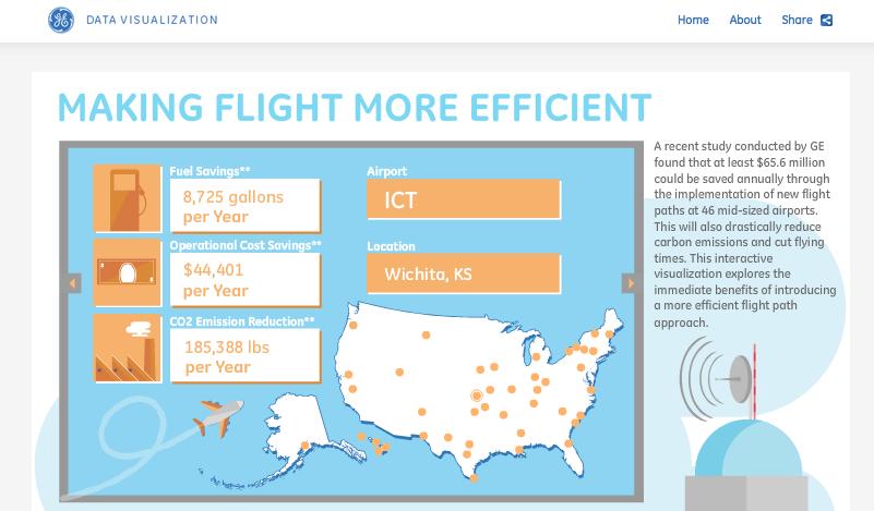 GE Flight Interactive