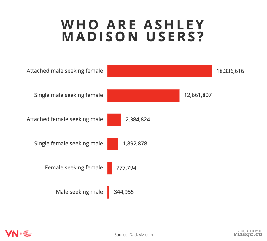 how to cancel my ashley madison account