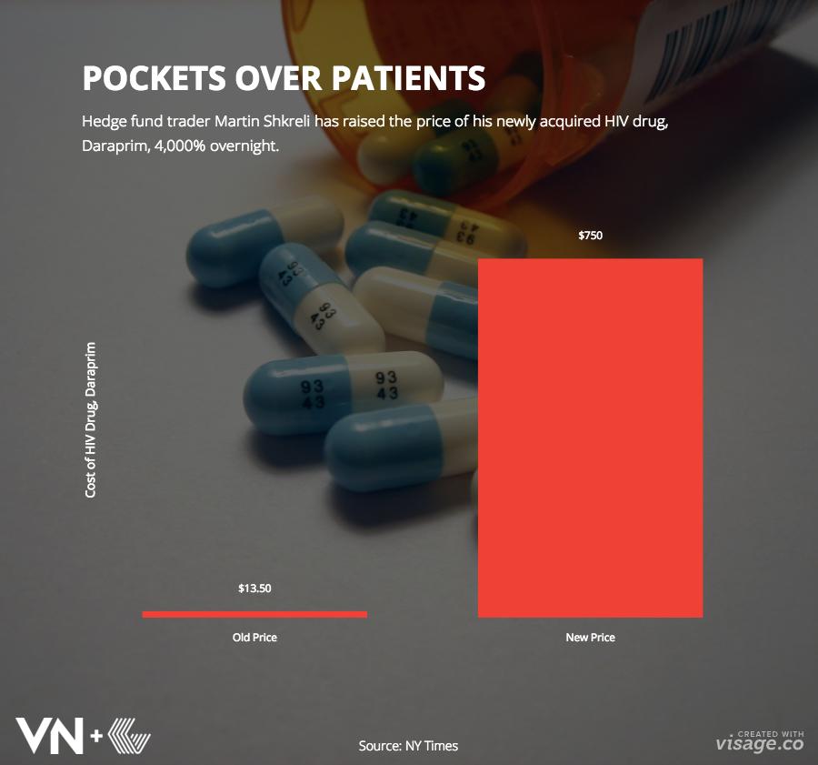 AIDs Medicine Scandal