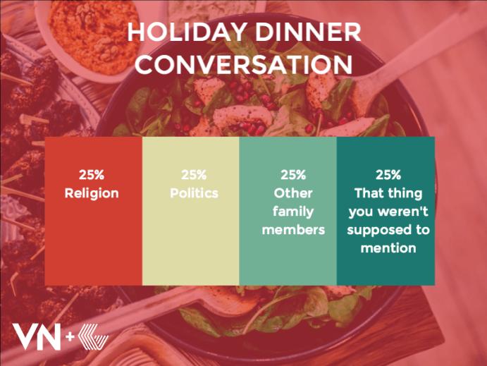 Holidays Chart 1