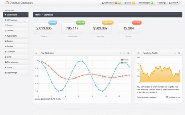 Optimus Dashboard – Admin Template Free Download