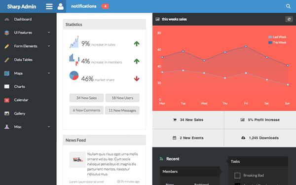 Sharp Admin ~ Responsive Admin Template Free Download