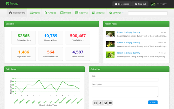 Froggy awesome admin panel buy it for 1500 now froggy awesome admin panel froggy awesome admin panel templates maxwellsz