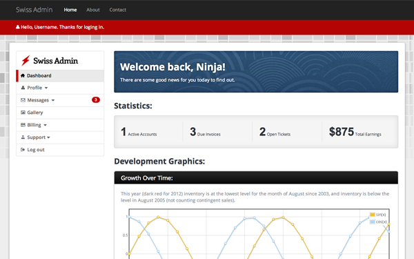 Swiss – Responsive Admin Template Free Download