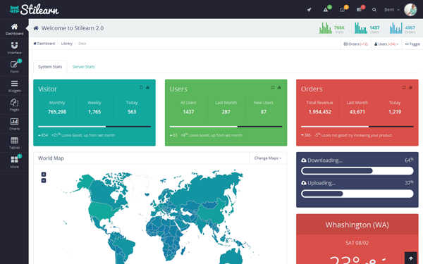 Stilearn – Admin Template Free Download