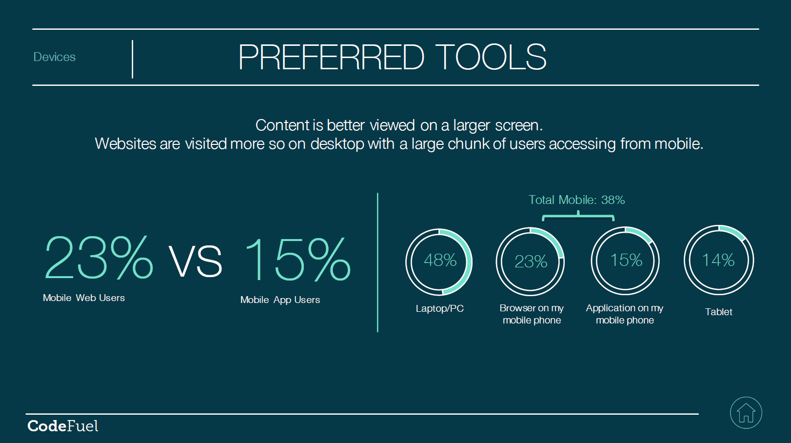 Preferred Tools - eBook Slide