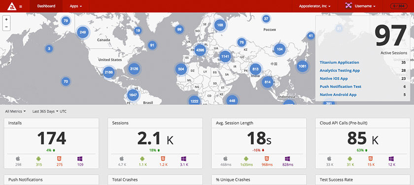 Appcelerator World map displaying regions and users engaged in real-time