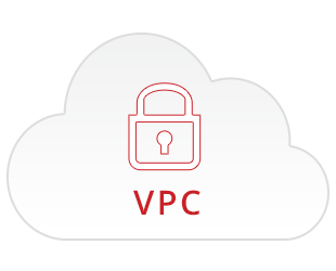 Virtual Private Cloud (VPC)