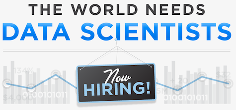 The World Needs Data Scientists