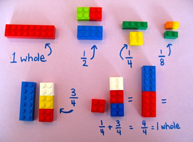 Legos: An Excellent Math Manipulative