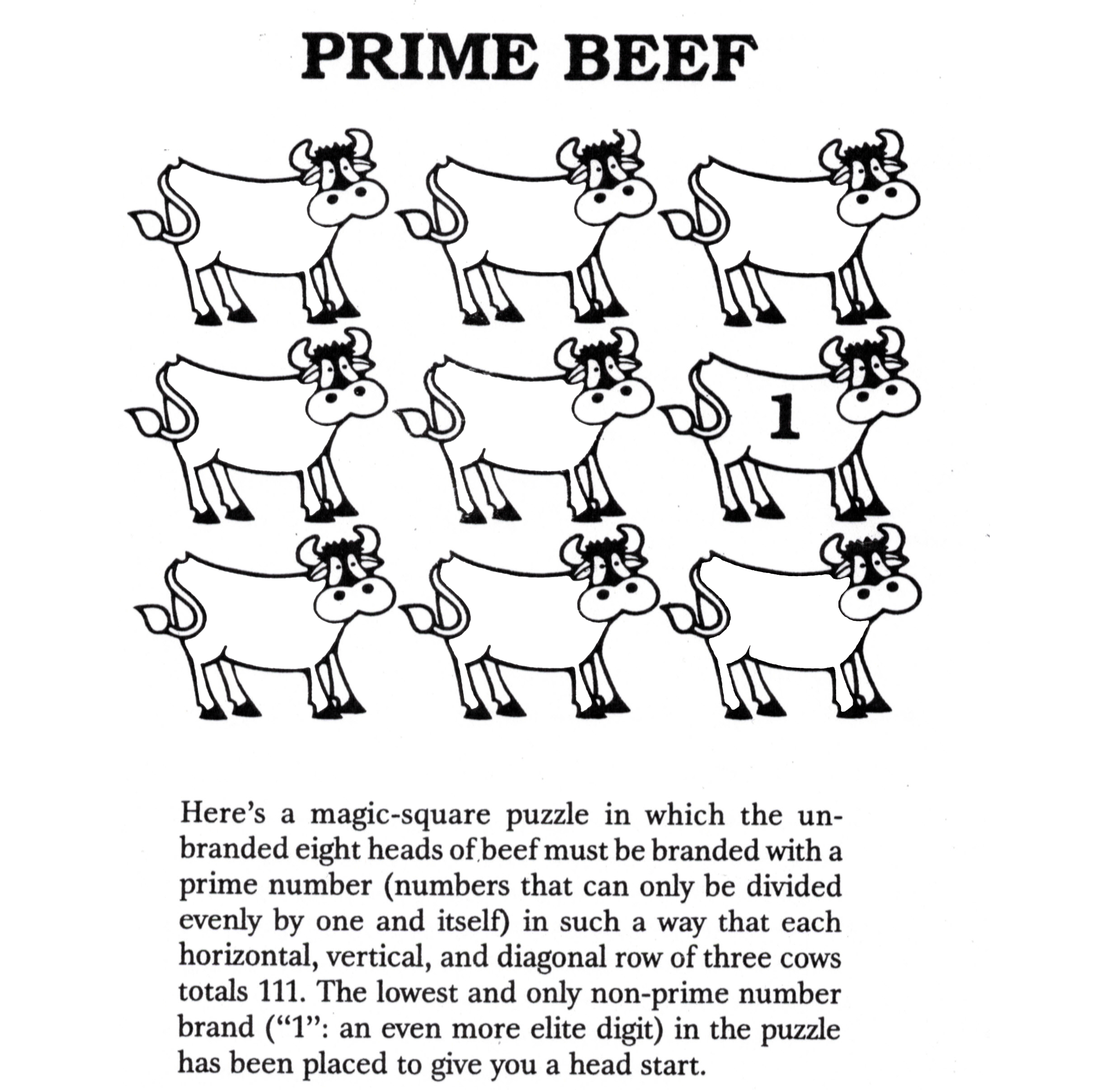 Uncategorized Turkey Puzzle post thanksgiving puzzle prime beef mathnasium then this appeared in my email and its so appropriate enough with turkey lets have instead