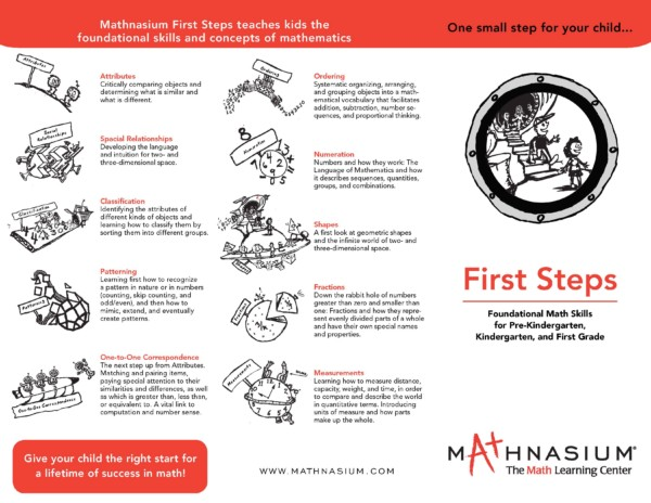 A great early childhood mathematics\' beginning | Mathnasium