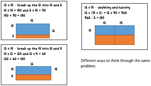 Math Anxiety Linked to Timed Tests | Mathnasium