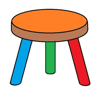 Www Mathnasium Com Littleton News The Three Legged Stool Or The Keys To Success At Mathnasium Of Littleton on Math For Grade 5