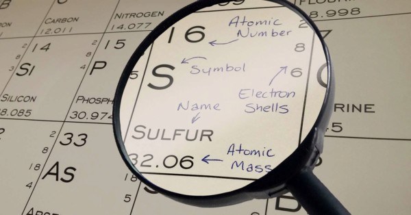 Four new elements added to the periodic table mathnasium the atomic number is the number of protons particles with a positive charge in the nucleus of each of the elements atoms urtaz Choice Image