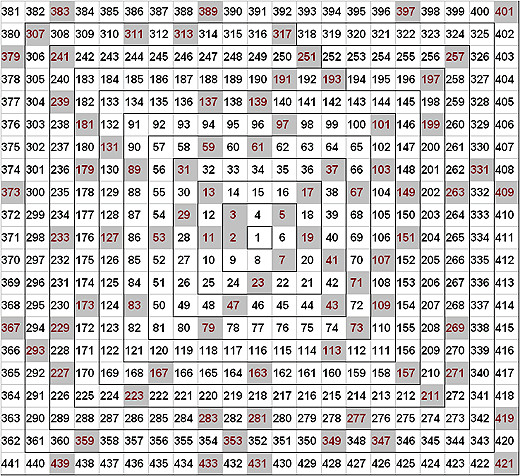 Printables Prime Numbers 1-1000 composite numbers up to 10000 chart even 1 1000 scalien scalien
